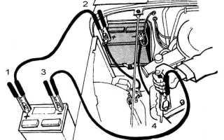 Что происходит при запуске двигателя автомобиля