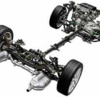 Что включается в диагностику двигателя