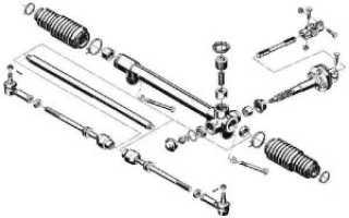 Как сделать ремонт рулевой рейки ВАЗ 2109