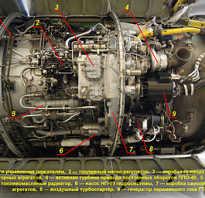 Частота генератора обороты двигателя