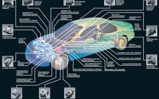 Что нужно для диагностики инжекторных двигателей