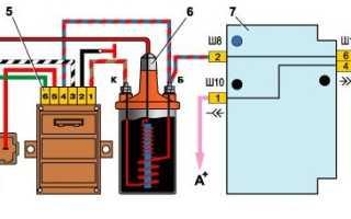 Как правильно выставить зажигание на ВАЗ 2105