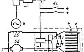 Что такое гашение поля синхронных двигателей