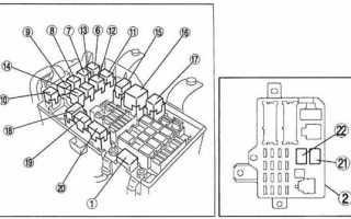 Запасные части и аксессуары для автомобилей ФОРД