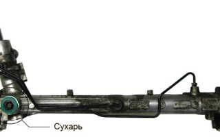 Ремонт рулевой рейки Фокус-II