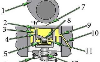Что такое гидрокомпенсатор в дизельном двигателе