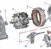 Как самостоятельно разобрать и собрать генератор автомобиля