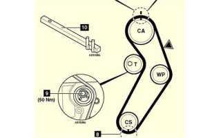 Замена ремня ГРМ Рено Логан должна производиться с определенной периодичностью