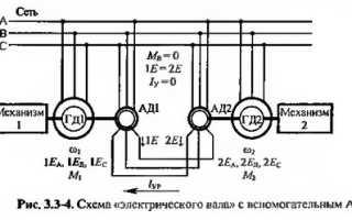 Электрическая схема управления двигателем конвейера