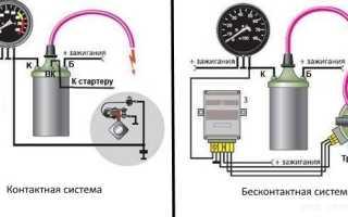 Как сделать тахометр на ВАЗ 2101 своими руками