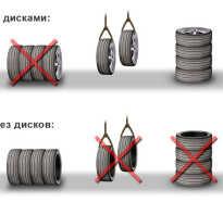 Как и где правильно хранить шины без дисков и на дисках