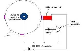 Вечный двигатель чертеж схема