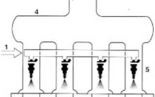 Что отвечает за запуск инжекторного двигателя