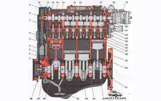 Вся схема двигателя ваз 2110