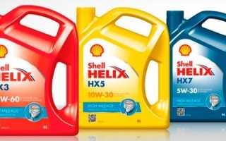 Замена моторного масла и масляного фильтра Hyundai Solaris
