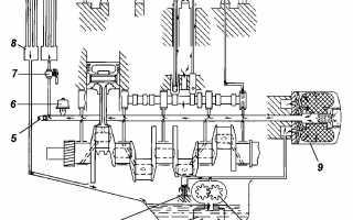 Что находится в двигателе уаз 421