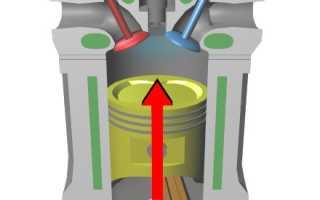 Что такое верхнеклапанный двигатель и нижнеклапанный