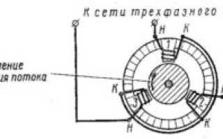 Что можно сделать из трехфазного двигателя