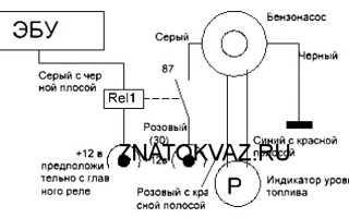 Не работает бензонасос ВАЗ 2107 инжектор