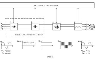 Частотное управление асинхронными двигателями схемы
